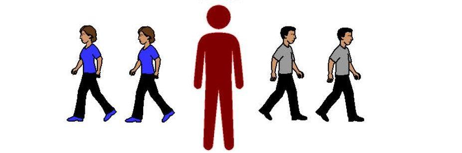 Understanding Social Distancing